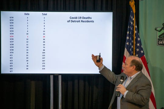 Detroit Mayor Mike Duggan gives a news conference Tuesday in Shed 5 at Eastern Market to update the citizens of Detroit on the state of the impact of Covid-19.