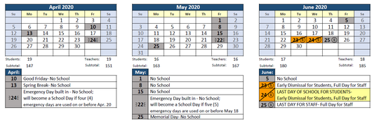 Roxbury Schools unanimously voted to switch to a four-day school week for the majority of the school year.