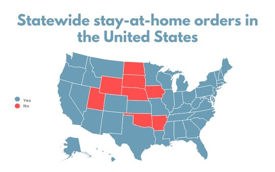 Forty-two states have enacted statewide safer-at-home orders as of April 7.