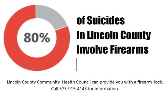 This statistic prompted the Lincoln County Community Health Council  to offer safety locks for firearms in a home.