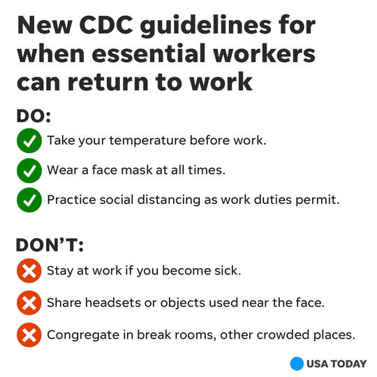 New CDC guidelines for when essential workers can return to work.
