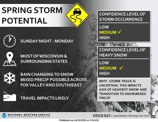 Forecasters are watching the potential for snow, some of it possibly heavy, in parts of Wisconsin.
