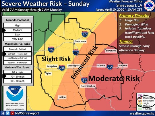 A significant severe weather threat will exist across much of the Four State Region Sunday, April 12, 2020.