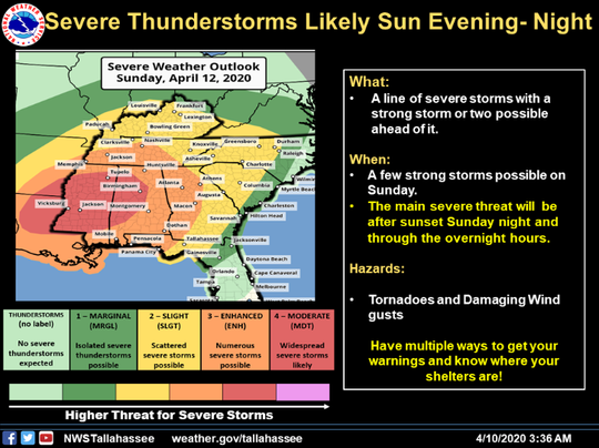 A strong system is expected to move through the Tallahassee area Sunday night into Monday morning.