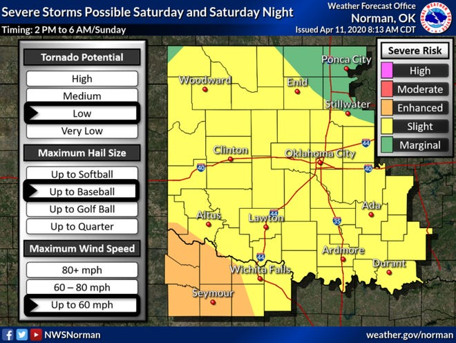 Some strong to severe storms will be possible Saturday. Development appears possible near a dryline that will be close to the eastern Texas Panhandle and western Oklahoma border Saturday afternoon. Additional storm development possible near western north Texas and southern Oklahoma from Saturday afternoon through the overnight hours.