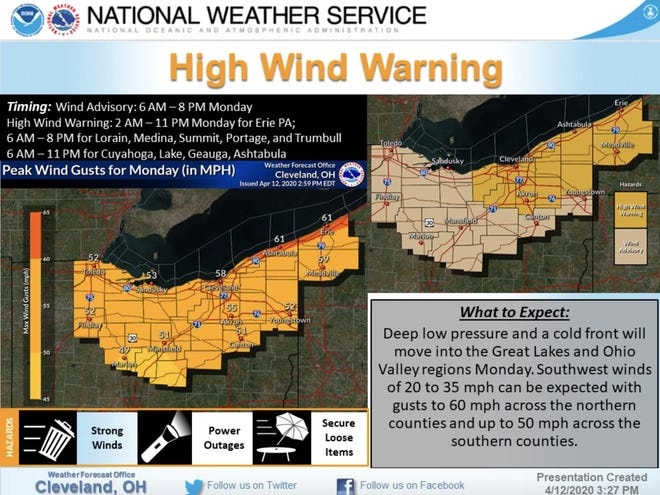 Winds gusting up to 50 miles per hour could cause a few power outages Monday, the National Weather Service said.