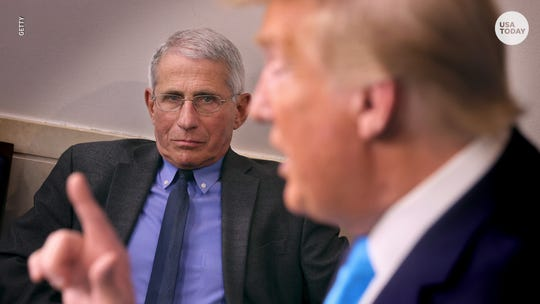 #FireFauci: President Trump retweets a call for Dr. Anthony Fauci's dismissal