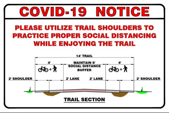The notice the Lebanon Valley Rail Trail is posting to encourage social distancing.