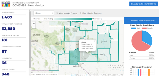 Screenshot from the New Mexico Department of Health's web portal, announced on April 14, 2020, which displays information about positive COVID-19 cases and testing data.