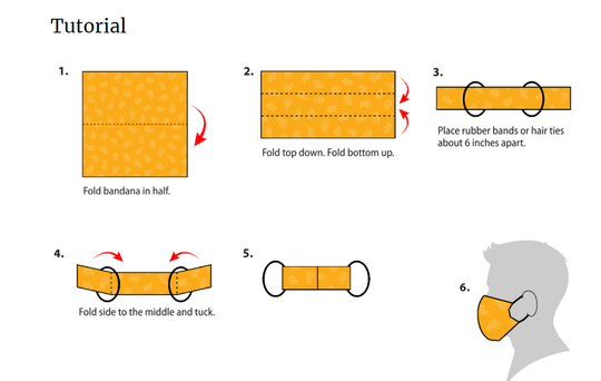 The Centers for Disease Control and Prevention website features instructions on how to make a no sew mask with a bandanna.