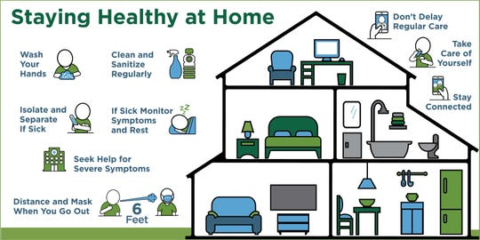 Stay healthy at home with these tips.