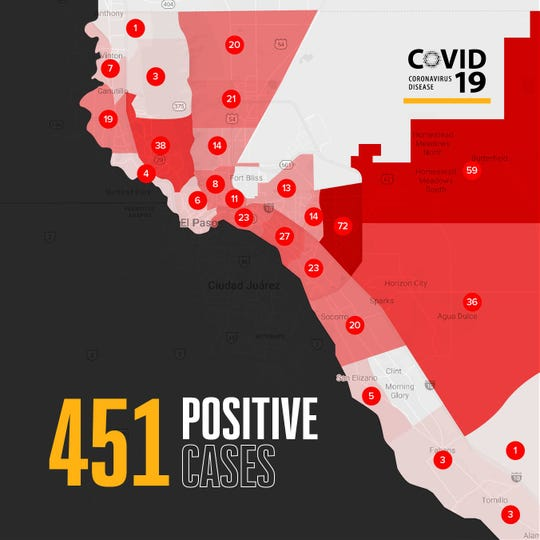 The El Paso Department of Public Health reported 451 positive COVID-19 cases in the county as of April 16. Of those, 62 had recovered.