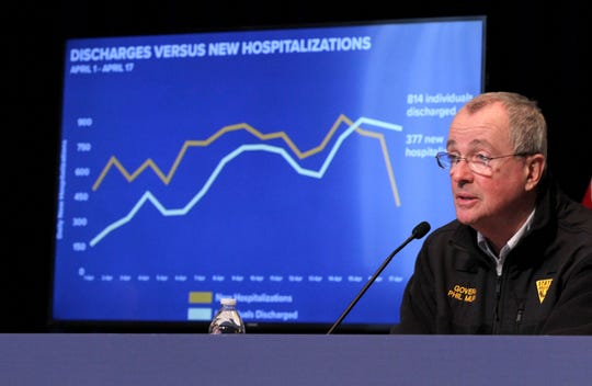 New Jersey Governor Phil Murphy speaks about a chart showing discharges verses new covid-19 hospitalizations during his Saturday, April 18, 2020, press conference at War Memorial in Trenton, NJ, on the State's response to the coronavirus.