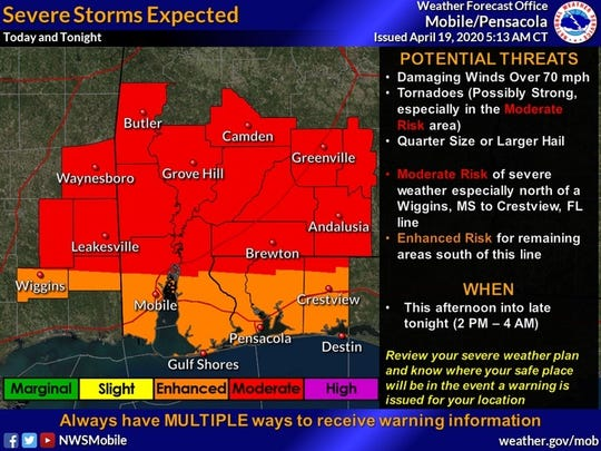 The National Weather Service is predicting severe storms for the Pensacola area beginning Sunday afternoon. They could bring strong strong winds and large hail.
