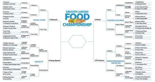 Greater Lansing Food Championship Final 4