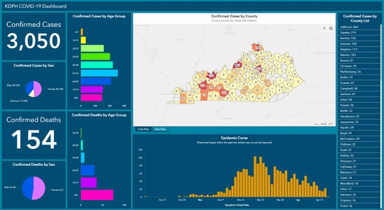 Screenshot of an interactive map by the Kentucky Department of Public Health.