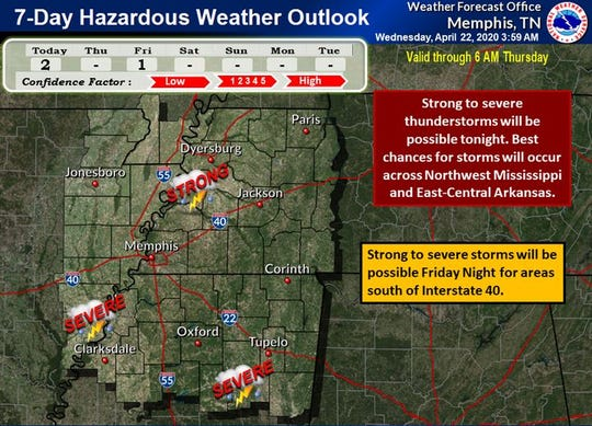 The National Weather Service in Memphis is calling for some severe weather in the Mid-South on Wednesday evening.