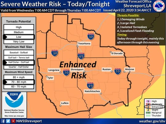 Expect numerous showers and thunderstorms, some of which will likely be severe with all threats possible. Damaging winds appear to be the primary threat, with large hail and isolated tornadoes being secondary threats. Flash flooding will also be among the threats, with 1-3 inches of rainfall possible through Thursday morning.