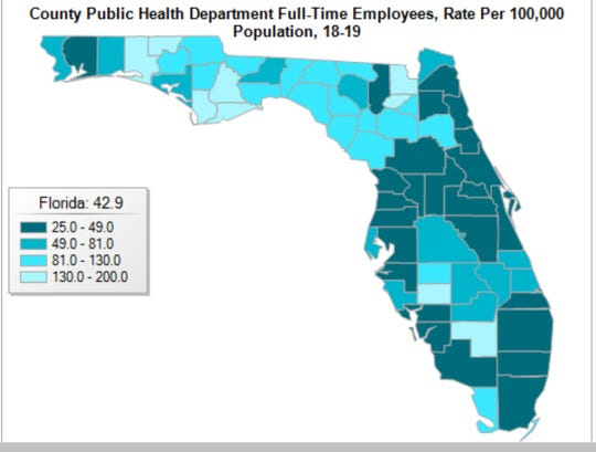Last year, Florida Department of Health listed Brevard as having 284 full-time equivalents last, or 48 per 100,000 population, ranking it in the lowest quartile for the rate of full-time public health department employees per capita.