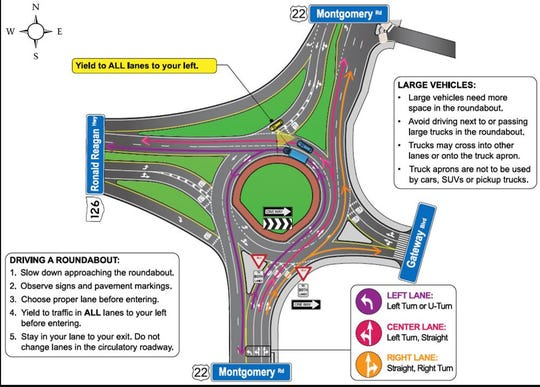 The new roundabout being built at Montgomery Road and Ronald Regan Highway will change the traffic pattern in the area. Phase one construction is underway beginning April 27.