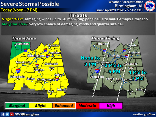Alabama faces another round of potentially violent storms.