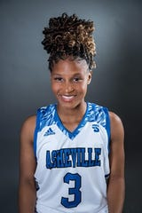 Zipporah Scott ranked 12th in three pointers made (41) in the Big South Conference last season.