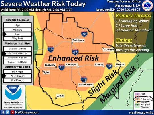 Scattered severe thunderstorms are expected to develop late this afternoon and evening over much of the region.