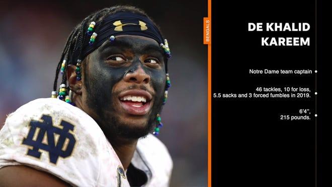 Cincinnati Bengals fifth-round pick DE Khalid Kareem on joining the team