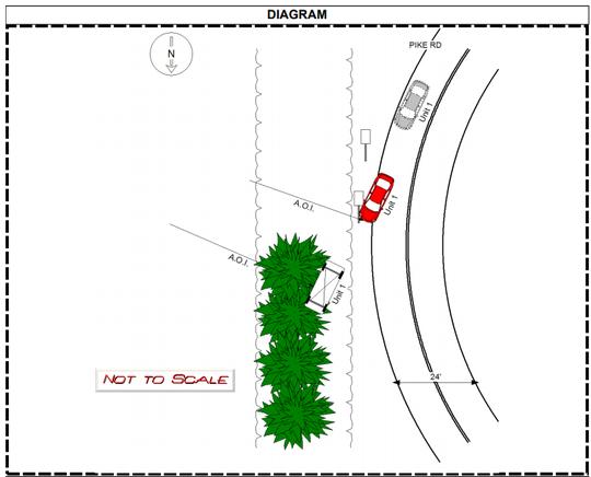Diagram of Tarvaris Jackson's crash, from ALEA investigation.