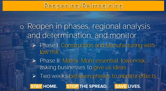 A slide shown by Gov. Andrew Cuomo on April 26, 2020, shows how New York would reopen its businesses in phases.
