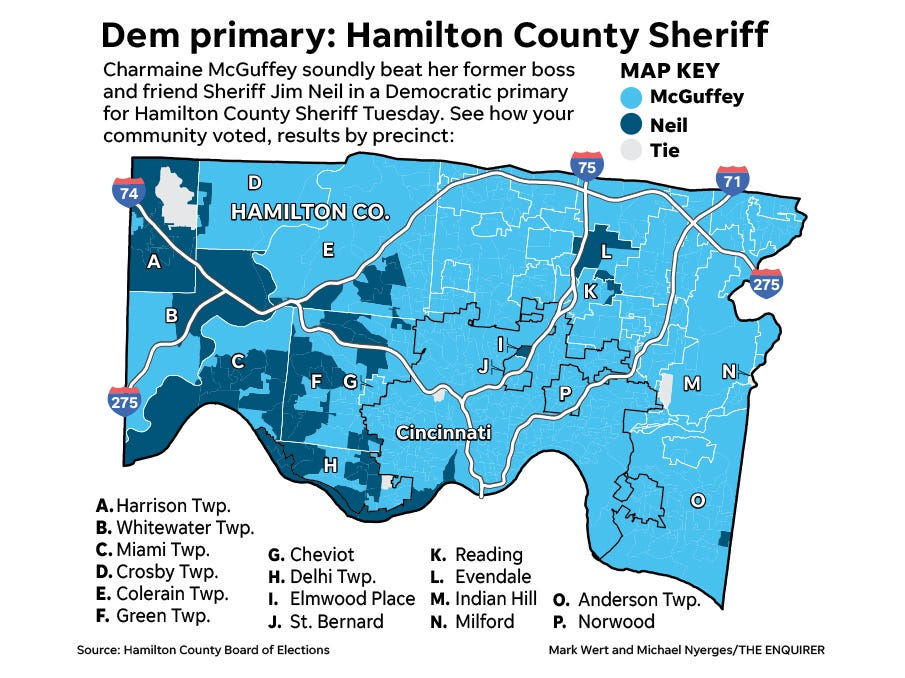 Ohio Primary Sheriff Jim Neil S Massive Loss And Other Takeaways From The Election