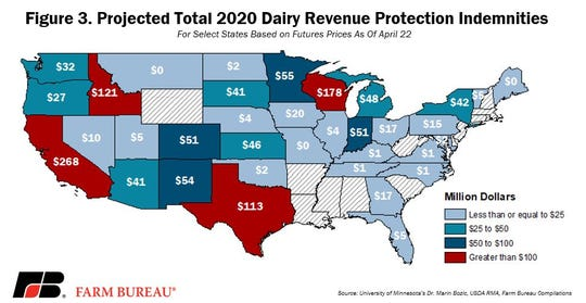 California is currently projected to receive $268 million in indemnities, followed by Wisconsin at $178 million.