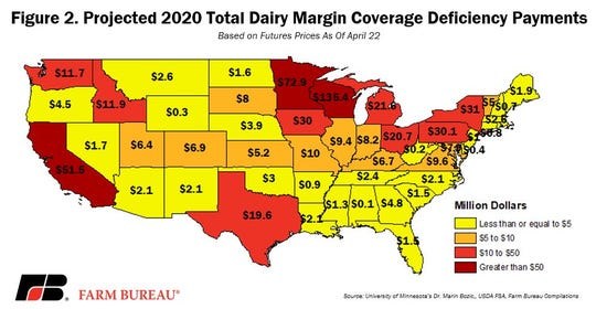 Expected Dairy Margin Coverage deficiency payments in 2020 as of April 22