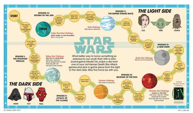 Star Wars board game, created by Jeff Suess, Mike Royer and Rob Warnick, for CiN Weekly, in May 2005.