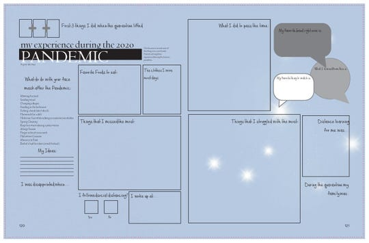 A sample layout of the pandemic page in the Liberty Union High School yearbook. The page is a way for students to document and share their experience during the quarantine.