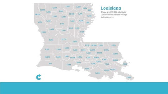 Compete Louisiana is an effort by the University of Louisiana System to help the 653,000 adults in Louisiana with some college credit but no degree return to school and finish. The map shows that number broken down by parish.