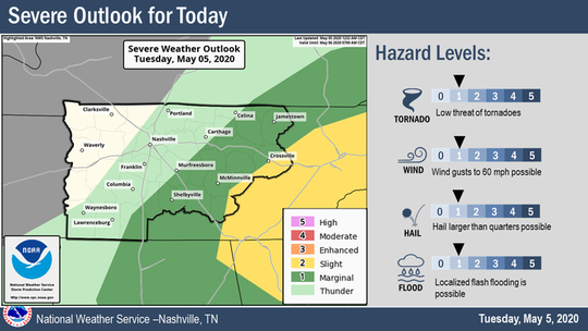 Severe weather outlook for Tuesday, May 5, 2020