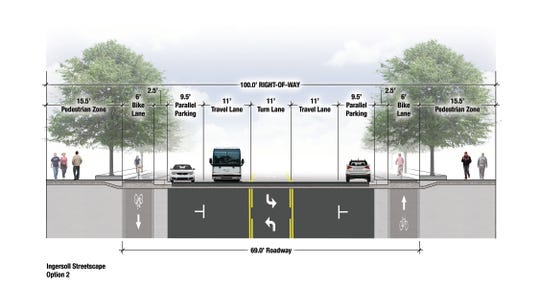 This cross section shows how Ingersoll Avenue will be laid out with wider sidewalks, an elevated bike lane and parallel parking throughout.