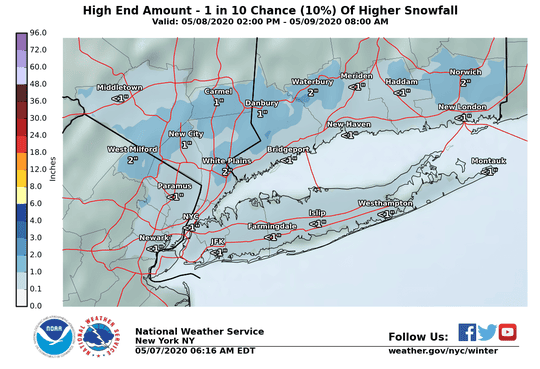 The forecast for April 8 and April 9 for parts of New Jersey and New York.