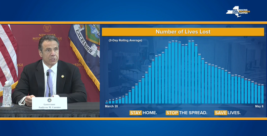 Gov. Andrew Cuomo showed a slide May 7, 2020, that showed how the number of deaths spiked and are on the slow decline.