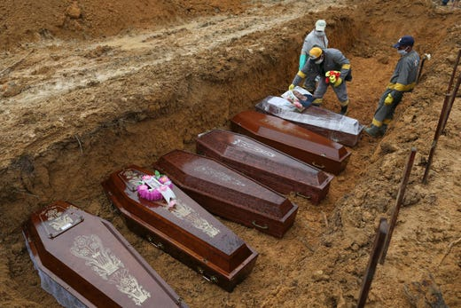 Cemetery workers prepare coffins to be buried in a mass grave at the Nossa Senhora cemetery in Manaus, Brazil on May 6, 2020, amid the COVID-19 coronavirus pandemic.