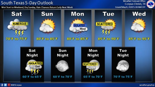 There's a chance for rain, and possibly a thunderstorm, on Friday afternoon after 2 p.m., according to the National weather Service in Corpus Christi.