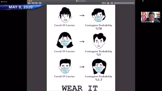 Mayor Ken Miyagishima shares a chart showing the effectiveness of wearing face masks against the spread of COVID-19 at a city work session May 8, 2020. The chart later turned out to be somewhat unverified.