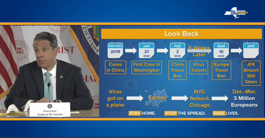 Gov. Andrew Cuomo showed a slide Friday, May 8, 2020, on how the federal government didn't shut down flights from Europe soon enough.