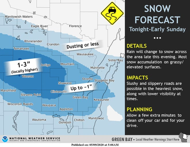 Several inches of snow is expected to hit central Wisconsin Saturday night into Sunday.