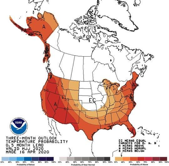 May-June-July 2020 temperature prediction