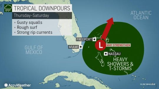 Possible subtropical or tropical system could bring rain to Florida late this week.