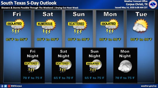 Showers and thunder storms are possible the rest of this week and early next week.