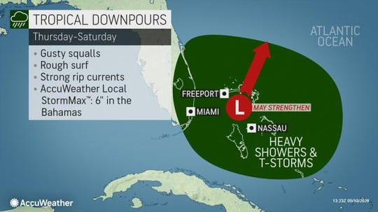 Showers and thunderstorms expected over South Florida as a tropical system strengthens offshore.
