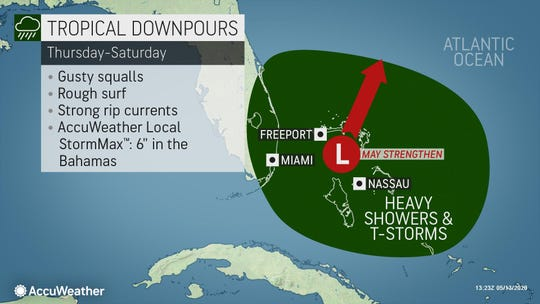 Gusty squalls, rough surf and some heavy rain expected for Florida as tropical system forms May 14, 2020.